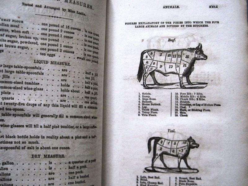Новая американская поваренная книга мисс Лесли. /Miss Leslie's New Cookery Book byEliza Leslie.— Philadelphia: T.B.Peterson &Co, 1857. Наанглийском языке. <i>Твердый переплет</i>